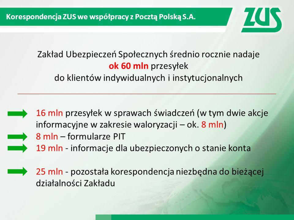Korespondencja ZUS we współpracy z Pocztą Polską S.A. Zakład Ubezpieczeń Społecznych średnio rocznie nadaje ok 60 mln przesyłek do klientów indywidual