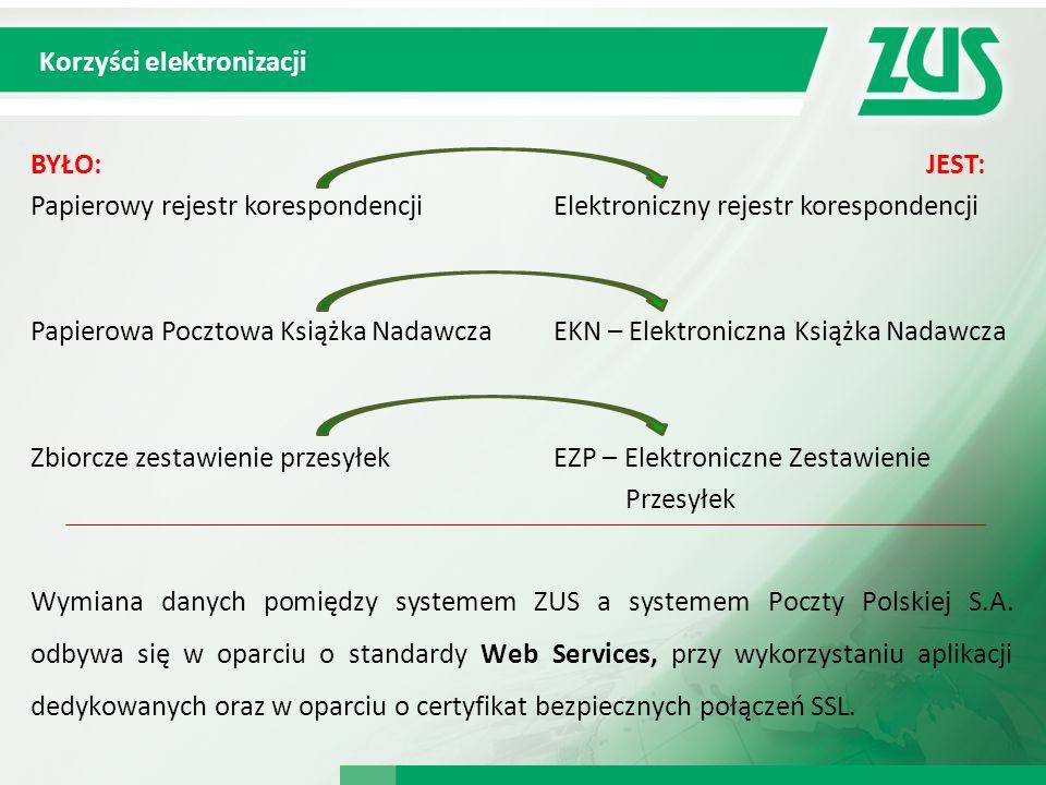 Korzyści elektronizacji BYŁO: JEST: Papierowy rejestr korespondencjiElektroniczny rejestr korespondencji Papierowa Pocztowa Książka NadawczaEKN – Elek