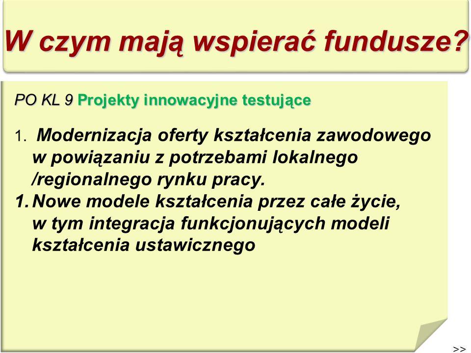 >> W czym mają wspierać fundusze? 1. 1. Modernizacja oferty kształcenia zawodowego w powiązaniu z potrzebami lokalnego /regionalnego rynku pracy. 1. 1