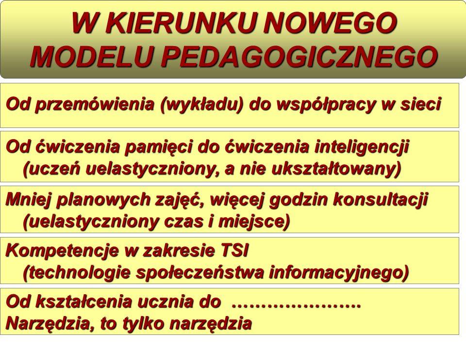 Od przemówienia (wykładu) do współpracy w sieci W KIERUNKU NOWEGO MODELU PEDAGOGICZNEGO Od ćwiczenia pamięci do ćwiczenia inteligencji (uczeń uelastyc