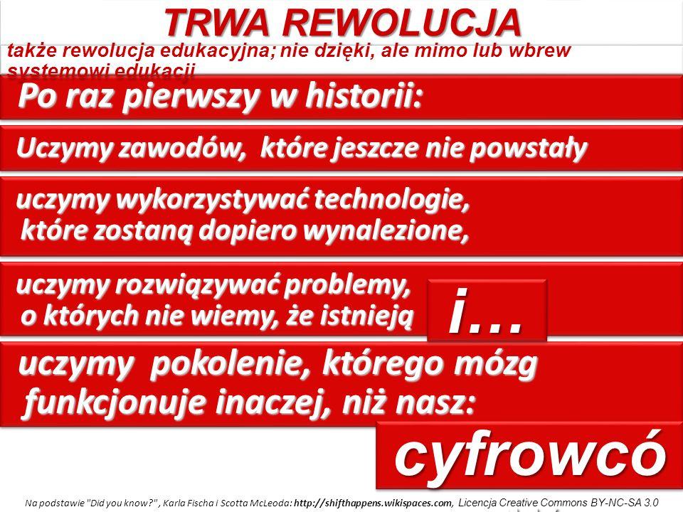 TRWA REWOLUCJA Po raz pierwszy w historii: Po raz pierwszy w historii: Na podstawie