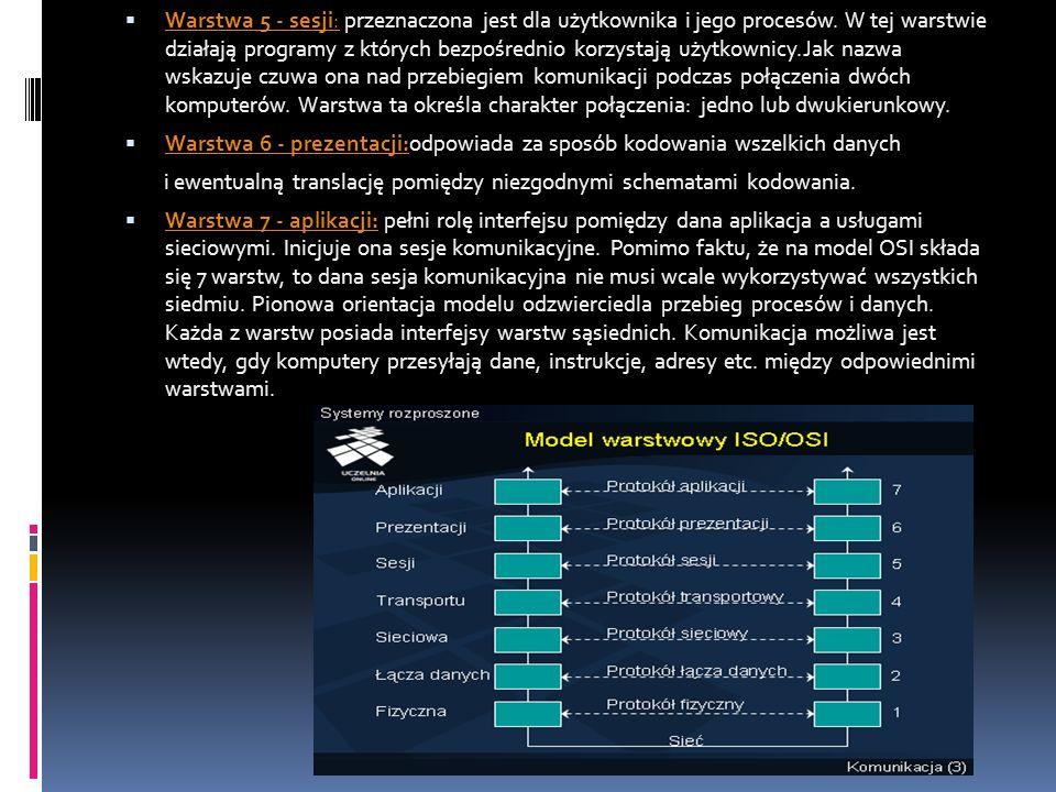 Warstwa 5 - sesji: przeznaczona jest dla użytkownika i jego procesów. W tej warstwie działają programy z których bezpośrednio korzystają użytkownicy.J