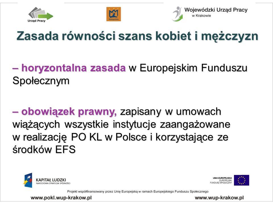 Zasada równości szans kobiet i mężczyzn – horyzontalna zasada w Europejskim Funduszu Społecznym – obowiązek prawny, zapisany w umowach wiążących wszystkie instytucje zaangażowane w realizację PO KL w Polsce i korzystające ze środków EFS