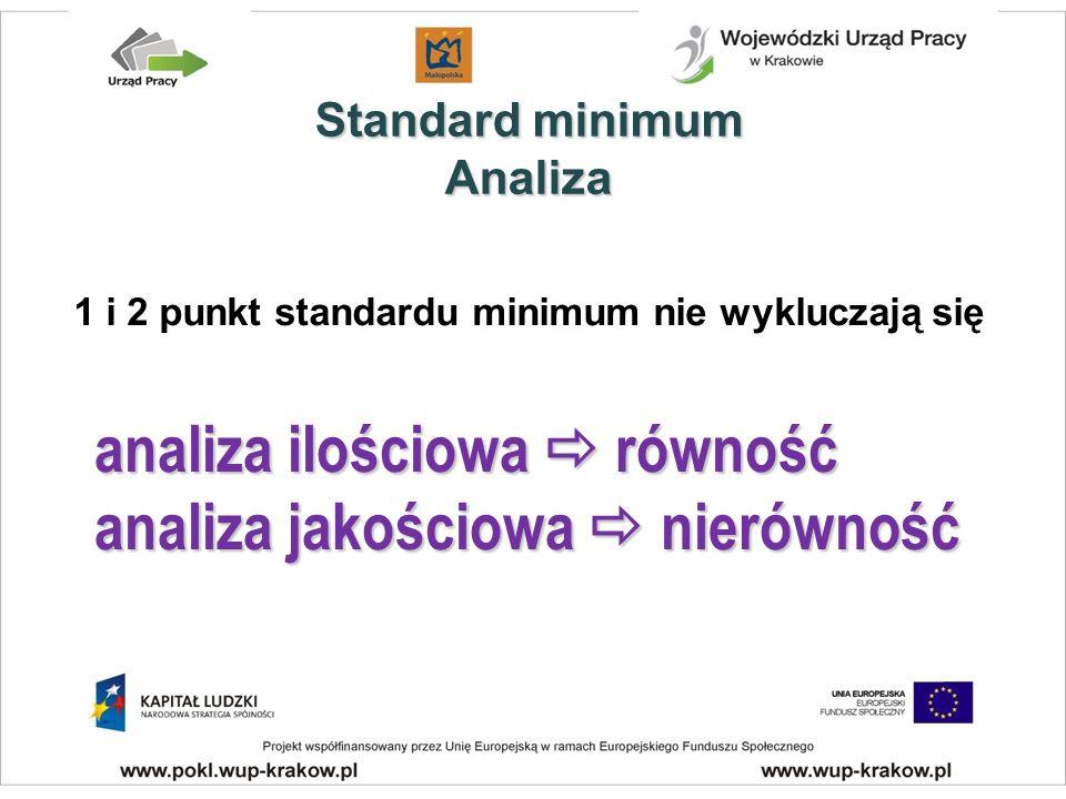 Analiza 1 i 2 punkt standardu minimum nie wykluczają się analiza ilościowa równość analiza jakościowa nierówność