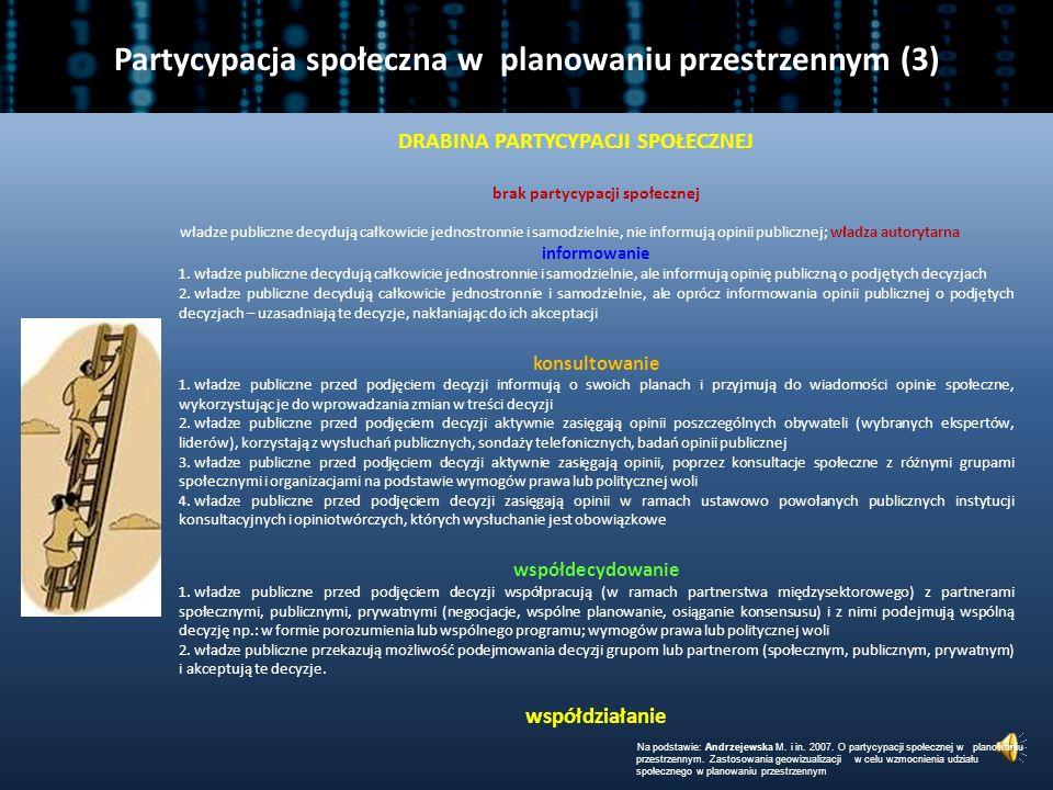 Partycypacja społeczna w planowaniu przestrzennym (2) Metody warsztatowe stanowią formę demokracji bezpośredniej, są skutecznym narzędziem zrównoważonego planowania.