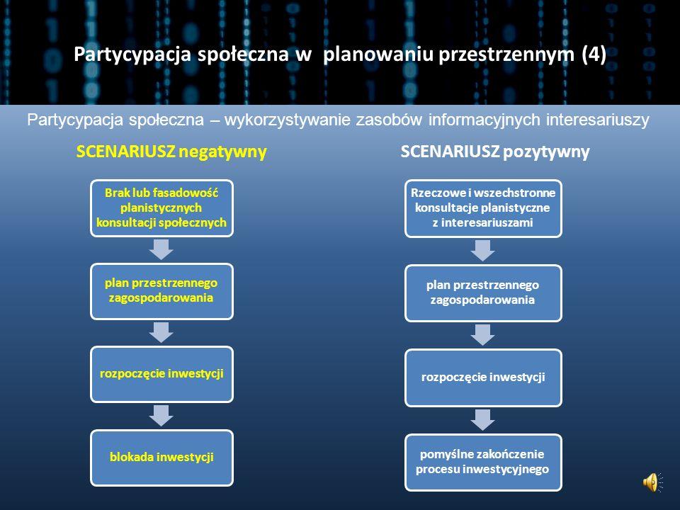 Partycypacja społeczna w planowaniu przestrzennym (3) DRABINA PARTYCYPACJI SPOŁECZNEJ brak partycypacji społecznej władze publiczne decydują całkowicie jednostronnie i samodzielnie, nie informują opinii publicznej; władza autorytarna informowanie 1.