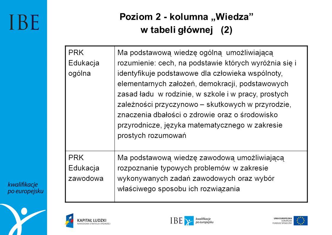 Poziom 2 - kolumna Wiedza w tabeli głównej (2) PRK Edukacja ogólna Ma podstawową wiedzę ogólną umożliwiającą rozumienie: cech, na podstawie których wy