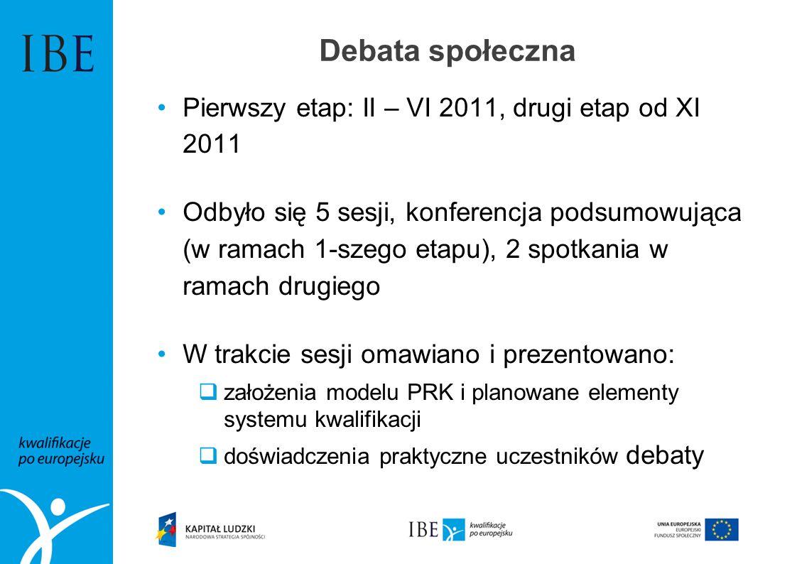 Debata społeczna Pierwszy etap: II – VI 2011, drugi etap od XI 2011 Odbyło się 5 sesji, konferencja podsumowująca (w ramach 1-szego etapu), 2 spotkani