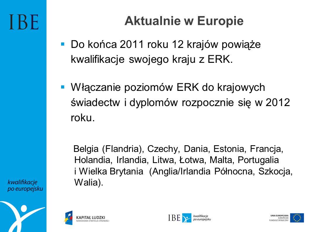Aktualnie w Europie Do końca 2011 roku 12 krajów powiąże kwalifikacje swojego kraju z ERK. Włączanie poziomów ERK do krajowych świadectw i dyplomów ro