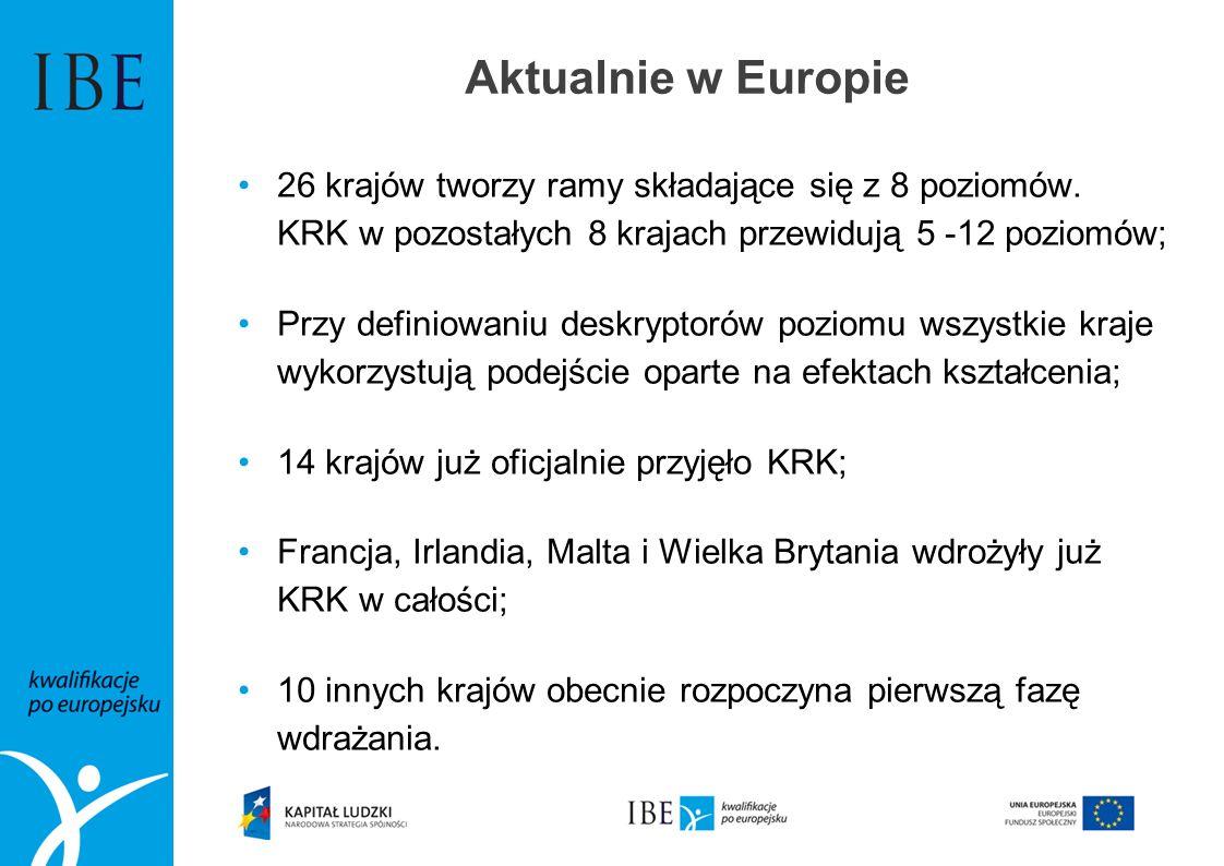 Aktualnie w Europie 26 krajów tworzy ramy składające się z 8 poziomów. KRK w pozostałych 8 krajach przewidują 5 -12 poziomów; Przy definiowaniu deskry