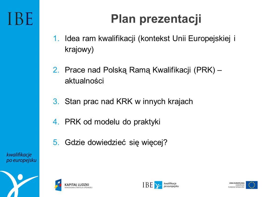 Plan prezentacji 1.Idea ram kwalifikacji (kontekst Unii Europejskiej i krajowy) 2.Prace nad Polską Ramą Kwalifikacji (PRK) – aktualności 3.Stan prac n