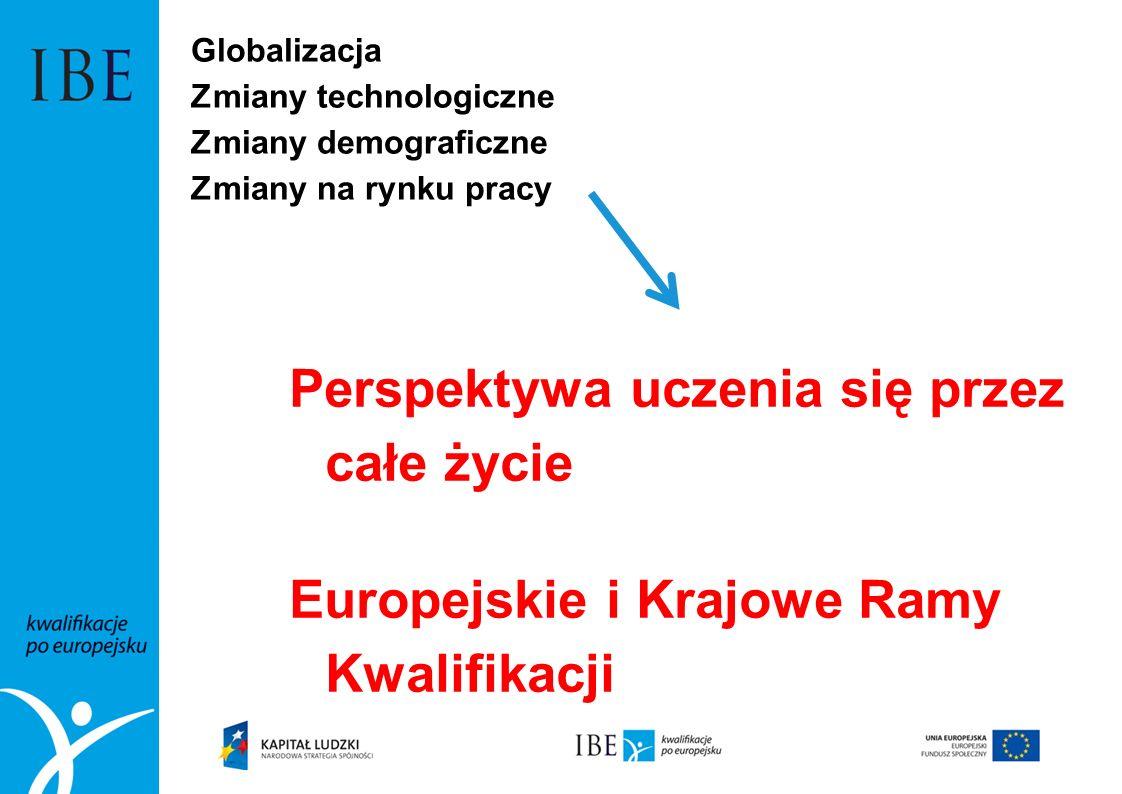 Perspektywa uczenia się przez całe życie Europejskie i Krajowe Ramy Kwalifikacji Globalizacja Zmiany technologiczne Zmiany demograficzne Zmiany na ryn