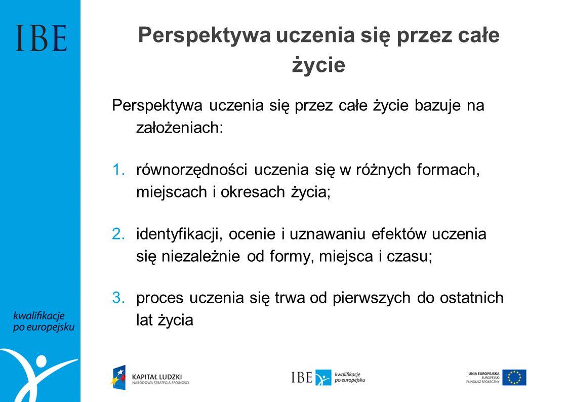 W Polskiej Ramie Kwalifikacji efekty uczenia się, podobnie jak w Europejskiej Ramie Kwalifikacji, podzielono na trzy następujące grupy: wiedza umiejętności kompetencje społeczne Efekty uczenia się - definicje