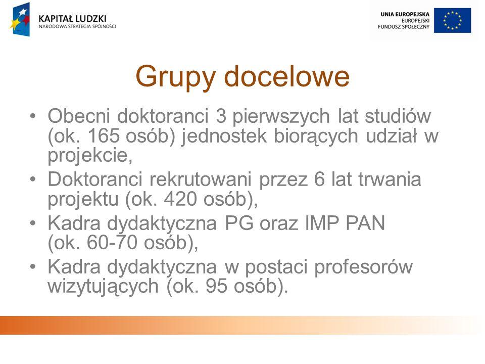Grupy docelowe Obecni doktoranci 3 pierwszych lat studiów (ok. 165 osób) jednostek biorących udział w projekcie, Doktoranci rekrutowani przez 6 lat tr