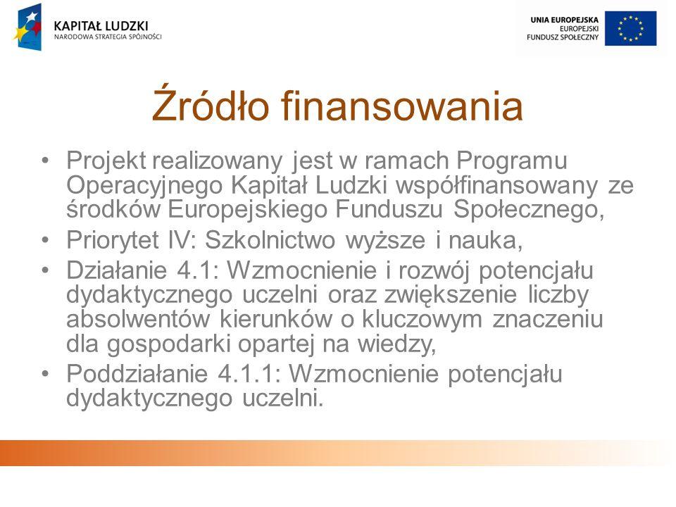 Źródło finansowania Projekt realizowany jest w ramach Programu Operacyjnego Kapitał Ludzki współfinansowany ze środków Europejskiego Funduszu Społeczn