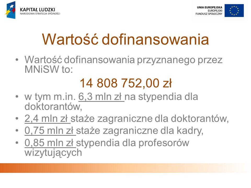 Wartość dofinansowania Wartość dofinansowania przyznanego przez MNiSW to: 14 808 752,00 zł w tym m.in. 6,3 mln zł na stypendia dla doktorantów, 2,4 ml