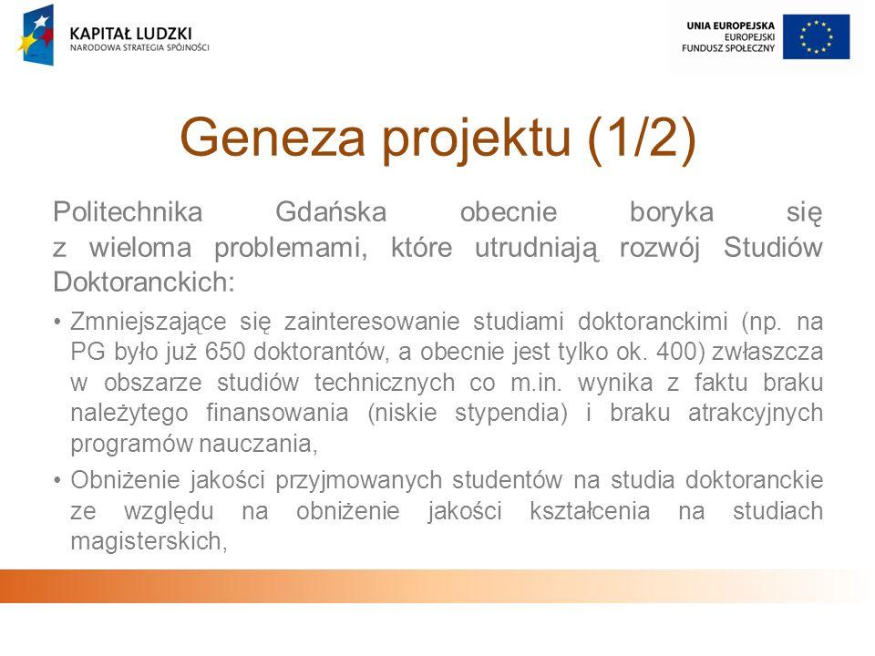 Geneza projektu (1/2) Politechnika Gdańska obecnie boryka się z wieloma problemami, które utrudniają rozwój Studiów Doktoranckich: Zmniejszające się z