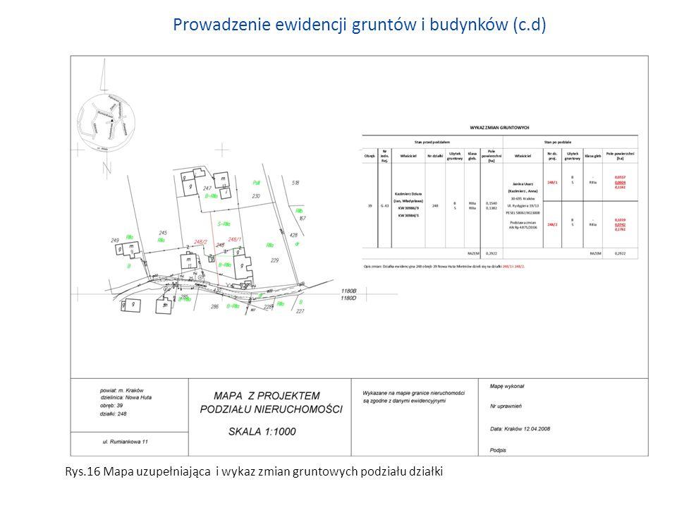Prowadzenie ewidencji gruntów i budynków (c.d) D.