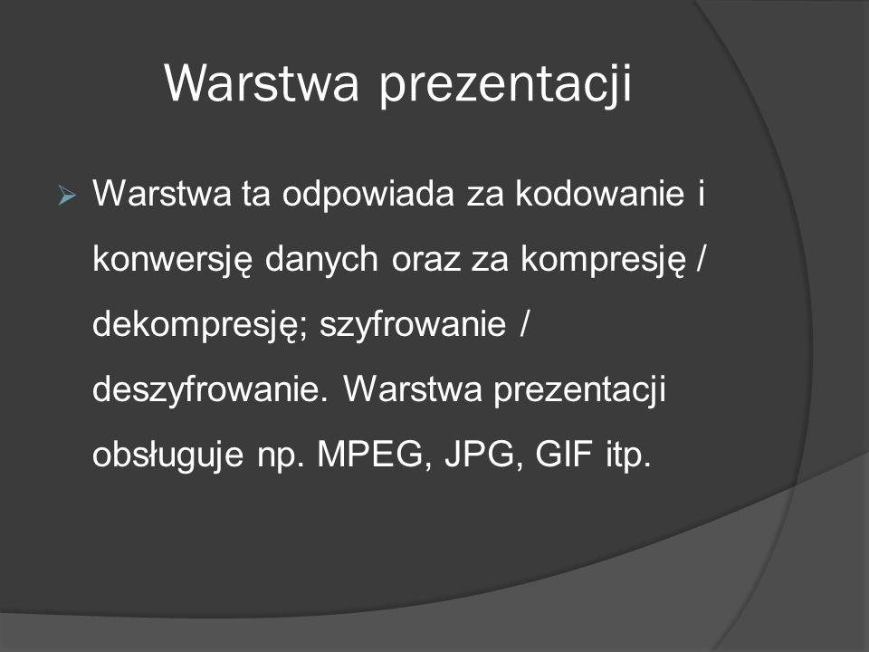 Warstwa prezentacji Warstwa ta odpowiada za kodowanie i konwersję danych oraz za kompresję / dekompresję; szyfrowanie / deszyfrowanie. Warstwa prezent
