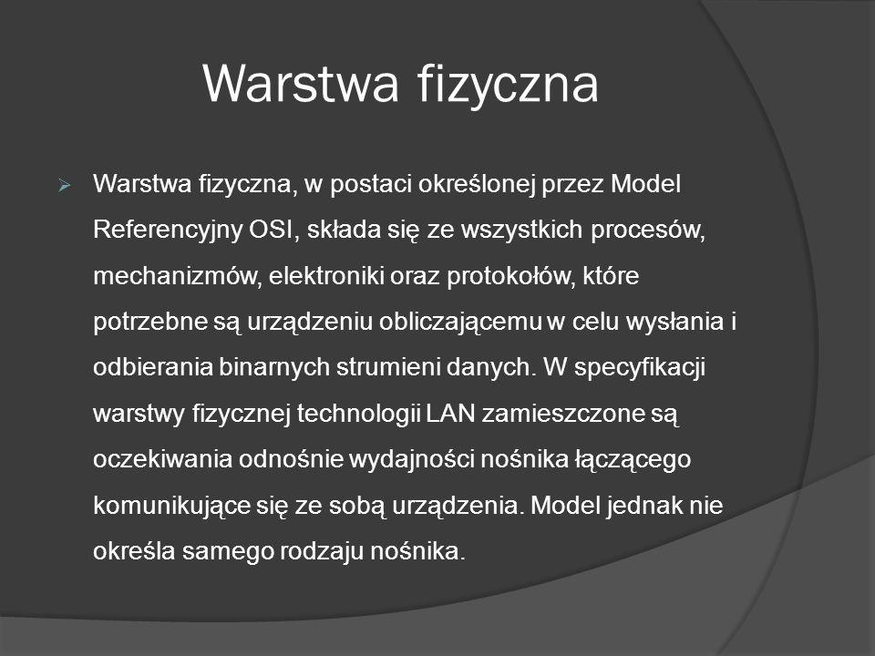 Warstwa fizyczna Warstwa fizyczna, w postaci określonej przez Model Referencyjny OSI, składa się ze wszystkich procesów, mechanizmów, elektroniki oraz