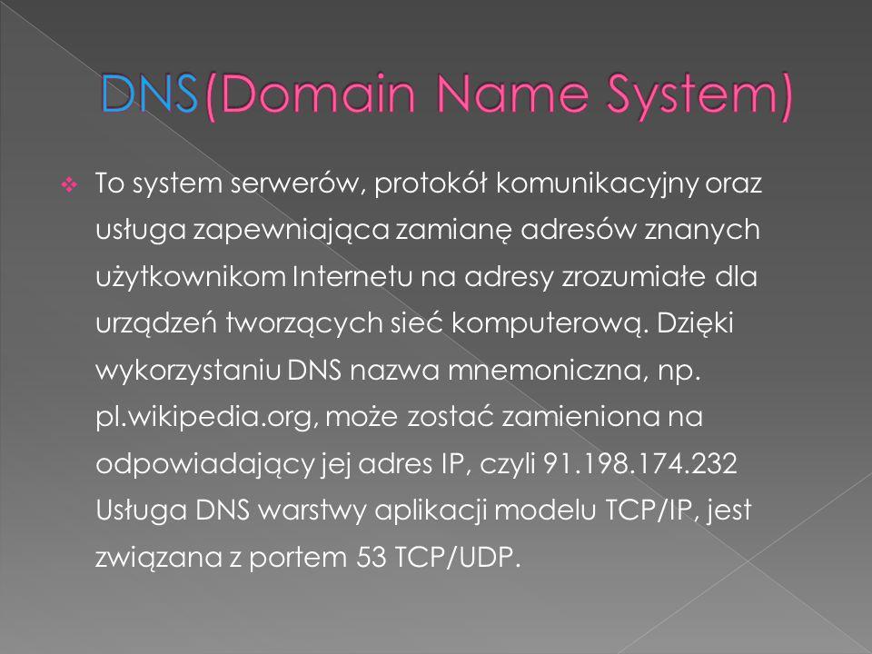 To system serwerów, protokół komunikacyjny oraz usługa zapewniająca zamianę adresów znanych użytkownikom Internetu na adresy zrozumiałe dla urządzeń t