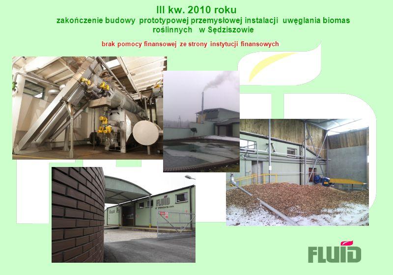 III kw. 2010 roku zakończenie budowy prototypowej przemysłowej instalacji uwęglania biomas roślinnych w Sędziszowie brak pomocy finansowej ze strony i