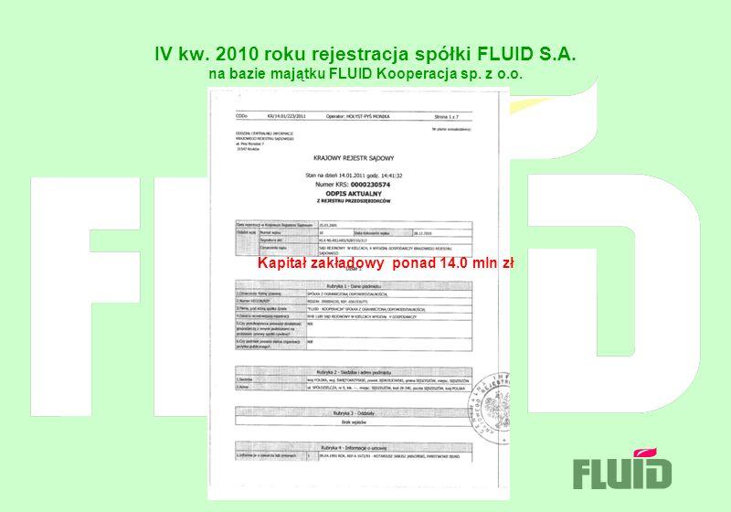 IV kw. 2010 roku rejestracja spółki FLUID S.A. na bazie majątku FLUID Kooperacja sp. z o.o. Kapitał zakładowy ponad 14.0 mln zł