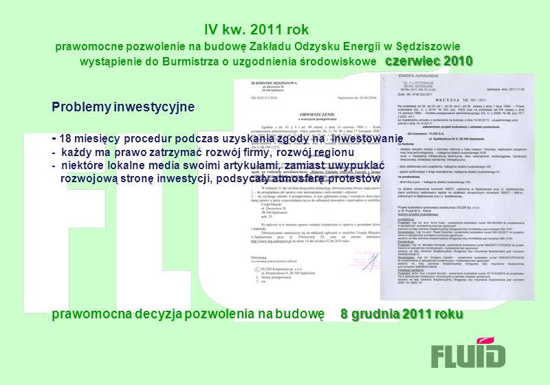 czerwiec 2010 8 grudnia 2011 roku IV kw. 2011 rok prawomocne pozwolenie na budowę Zakładu Odzysku Energii w Sędziszowie wystąpienie do Burmistrza o uz