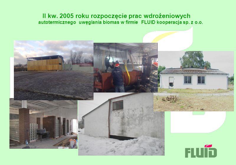 II kw. 2005 roku rozpoczęcie prac wdrożeniowych autotermicznego uwęglania biomas w firmie FLUID kooperacja sp. z o.o.