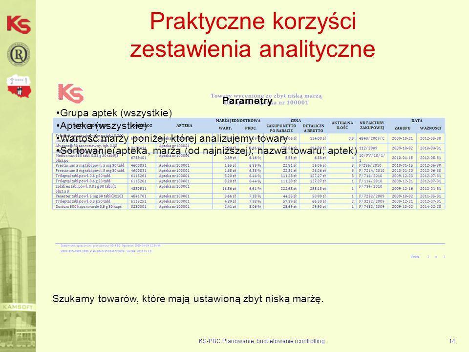 Praktyczne korzyści zestawienia analityczne KS-PBC Planowanie, budżetowanie i controlling.14 Parametry Grupa aptek (wszystkie) Apteka (wszystkie) Wart