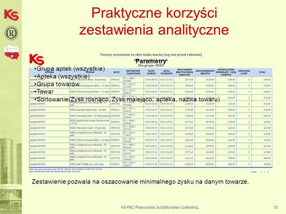 Praktyczne korzyści zestawienia analityczne KS-PBC Planowanie, budżetowanie i controlling.15 Parametry Grupa aptek (wszystkie) Apteka (wszystkie) Grup