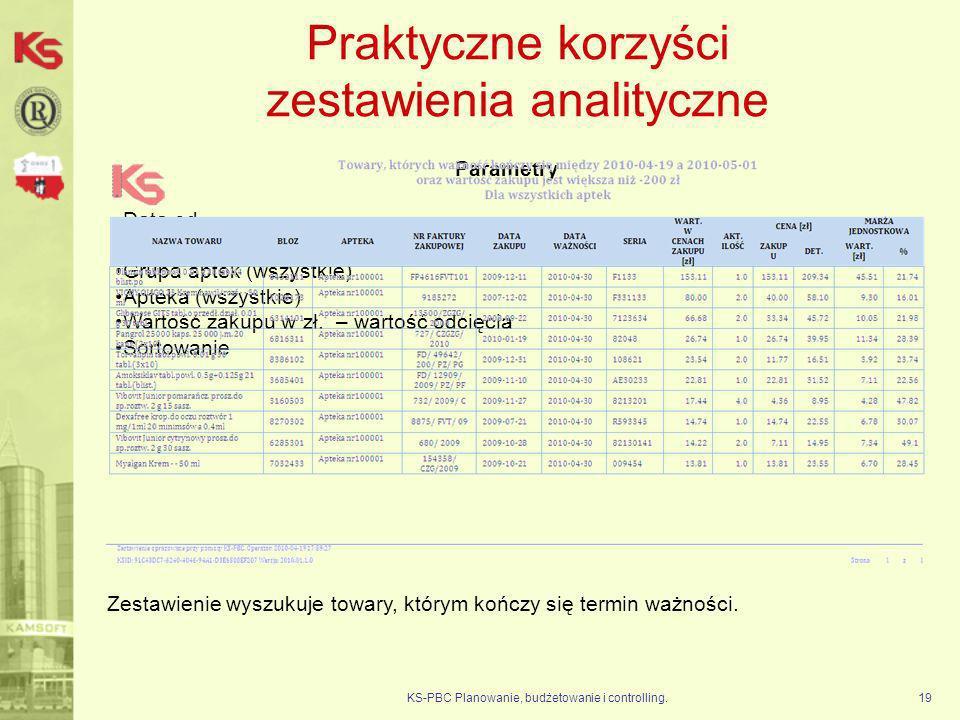 Praktyczne korzyści zestawienia analityczne KS-PBC Planowanie, budżetowanie i controlling.19 Parametry Data od Data do Grupa aptek (wszystkie) Apteka