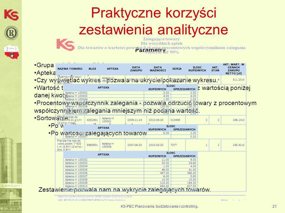 Praktyczne korzyści zestawienia analityczne KS-PBC Planowanie, budżetowanie i controlling.21 Parametry Grupa aptek (wszystkie) Apteka (wszystkie) Czy