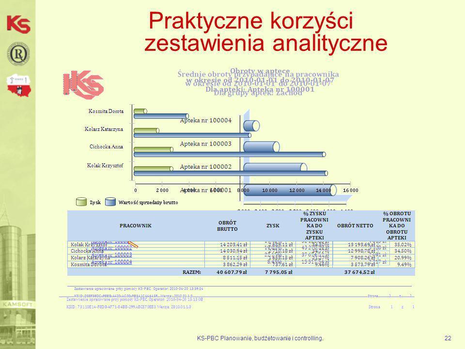 KS-PBC Planowanie, budżetowanie i controlling.22 Praktyczne korzyści zestawienia analityczne