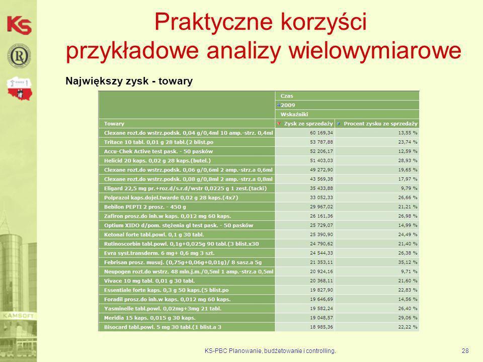 Praktyczne korzyści przykładowe analizy wielowymiarowe KS-PBC Planowanie, budżetowanie i controlling.28 Największy zysk - towary