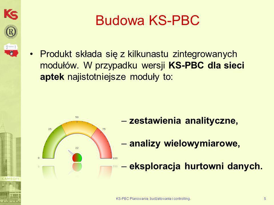 KS-PBC Planowanie, budżetowanie i controlling.5 Budowa KS-PBC Produkt składa się z kilkunastu zintegrowanych modułów. W przypadku wersji KS-PBC dla si