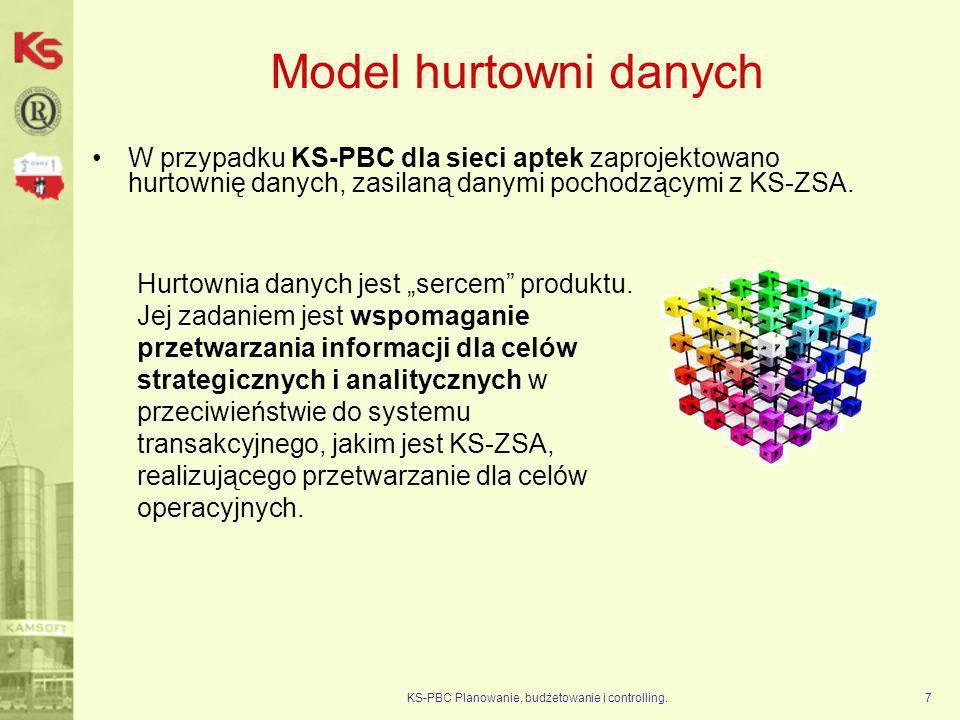 KS-PBC Planowanie, budżetowanie i controlling.7 Model hurtowni danych W przypadku KS-PBC dla sieci aptek zaprojektowano hurtownię danych, zasilaną dan