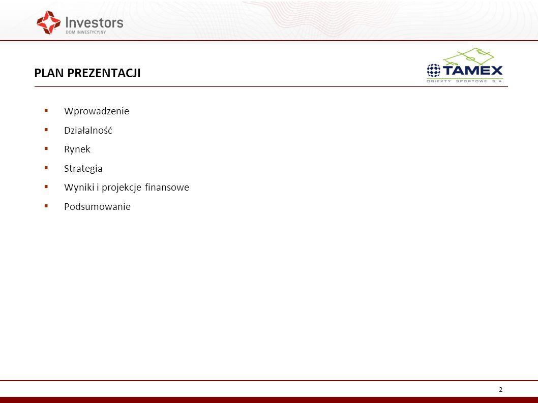Wprowadzenie Działalność Rynek Strategia Wyniki i projekcje finansowe Podsumowanie PLAN PREZENTACJI 2