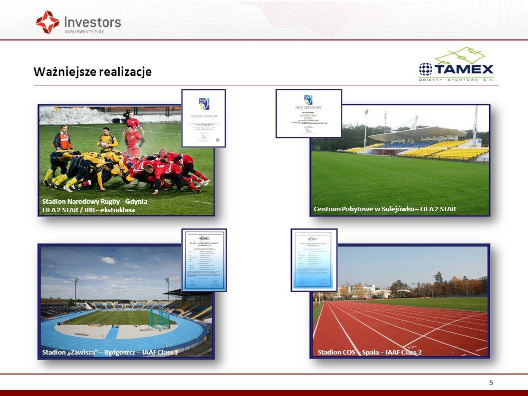 Ważniejsze realizacje 5 Stadion COS – Spała – IAAF Class 2 Stadion Narodowy Rugby - Gdynia FIFA 2 STAR / IRB - ekstraklasa Stadion Zawisza – Bydgoszcz – IAAF Class 1 Centrum Pobytowe w Sulejówku – FIFA 2 STAR