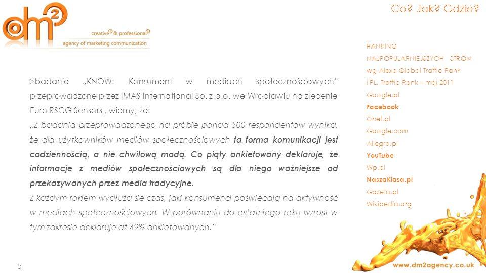>badanie KNOW: Konsument w mediach społecznościowych przeprowadzone przez IMAS International Sp. z o.o. we Wrocławiu na zlecenie Euro RSCG Sensors, wi