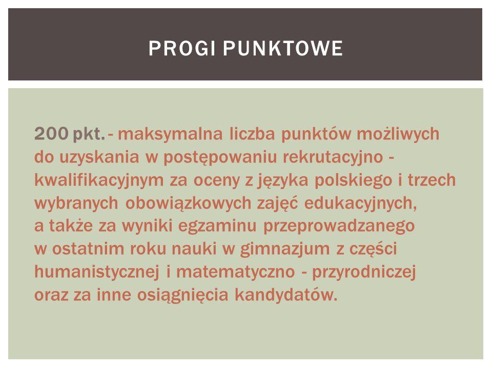 PROGI PUNKTOWE 200 pkt.