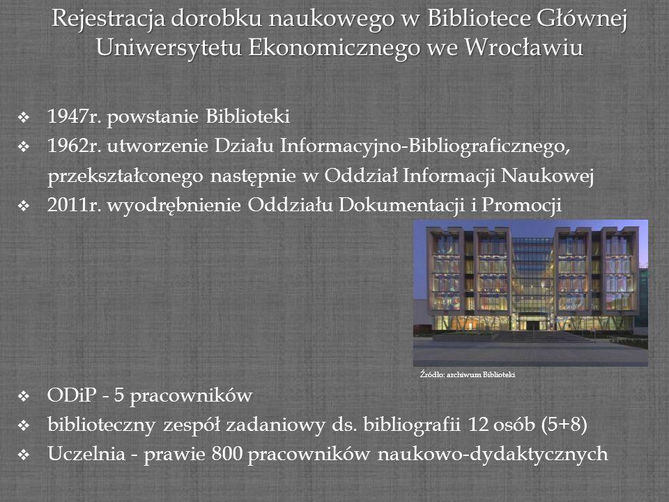 Rejestracja dorobku naukowego w Bibliotece Głównej Uniwersytetu Ekonomicznego we Wrocławiu 1947r. powstanie Biblioteki 1962r. utworzenie Działu Inform