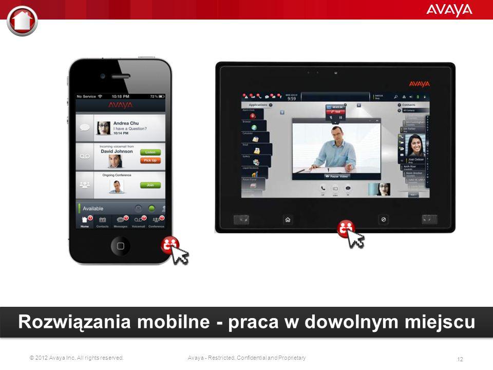 © 2012 Avaya Inc. All rights reserved. 11 Avaya - Restricted, Confidential and Proprietary W zasięgu WiFi lub GSM: Aplikacja Avaya Flare dla iPad poin