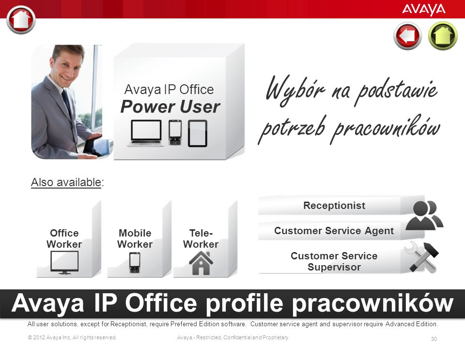 © 2012 Avaya Inc. All rights reserved. 29 Avaya - Restricted, Confidential and Proprietary Basic Edition Podstawowe funkcje systemowe i telefoniczne J