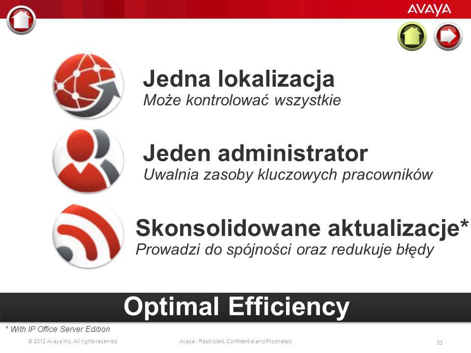 © 2012 Avaya Inc. All rights reserved. 32 Avaya - Restricted, Confidential and Proprietary Wybór po użytkownikach lub zadaniach Przygotowanie szablonó