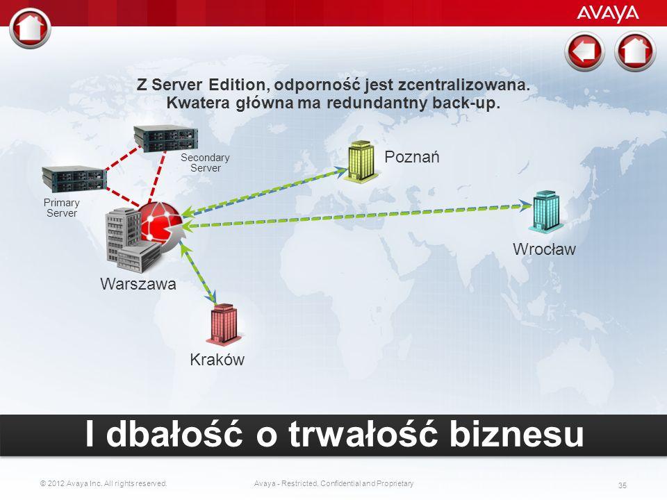 © 2012 Avaya Inc. All rights reserved. 34 Avaya - Restricted, Confidential and Proprietary Dzięki Avaya IP Office 500, Odporność na awarie można ustan