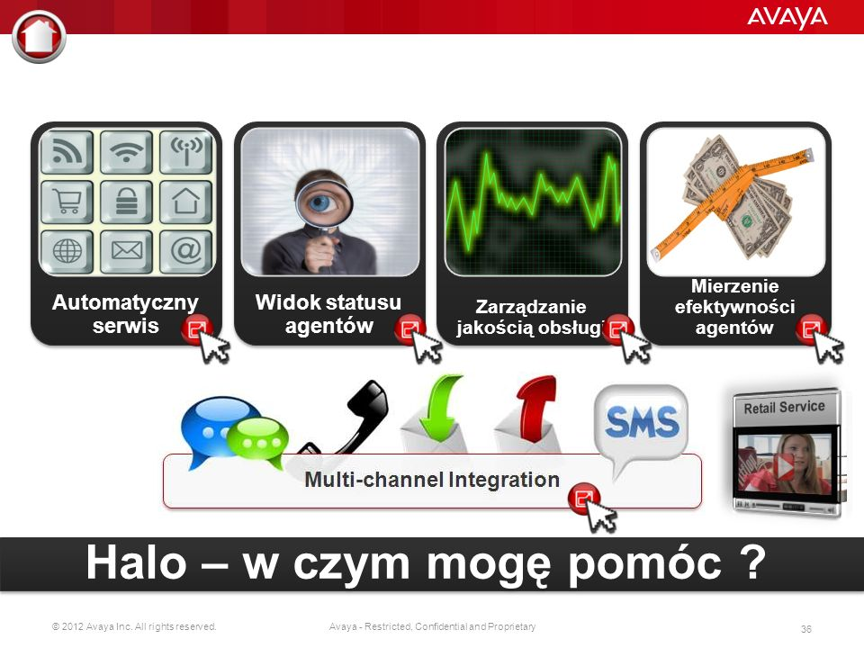 © 2012 Avaya Inc. All rights reserved. 35 Avaya - Restricted, Confidential and Proprietary Poznań Wrocław Kraków Primary Server Secondary Server Warsz