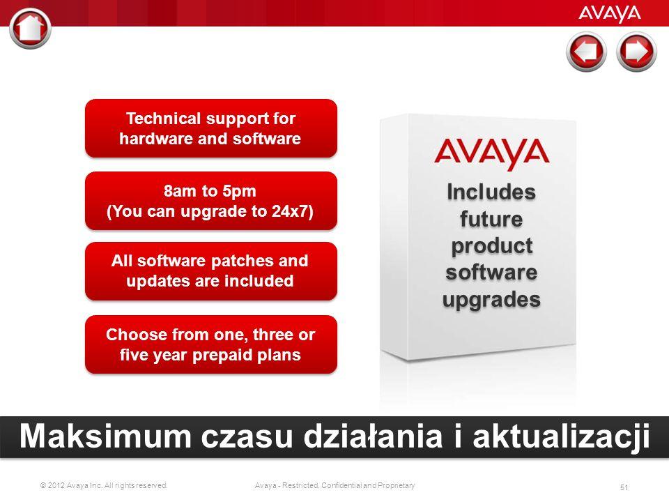 © 2012 Avaya Inc. All rights reserved. 50 Avaya - Restricted, Confidential and Proprietary Dostarczany przez Partnerów, Zabezpieczany przez Avaya Zdal