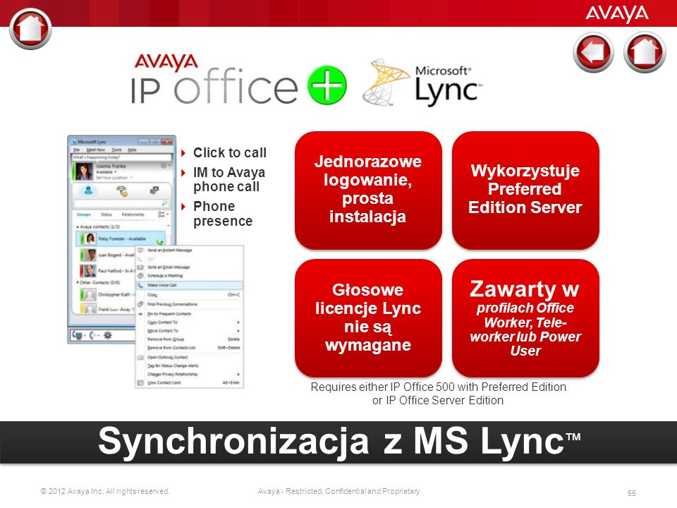 © 2012 Avaya Inc. All rights reserved. 54 Avaya - Restricted, Confidential and Proprietary Compliant with 300+ third party applications Open for (your