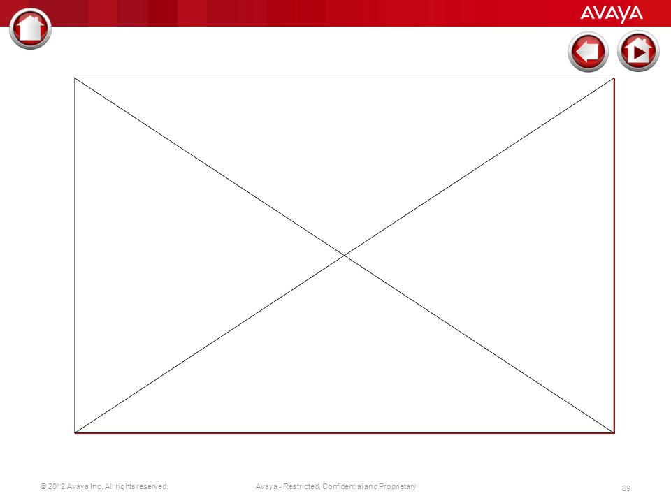 © 2012 Avaya Inc. All rights reserved. 69 Avaya - Restricted, Confidential and Proprietary